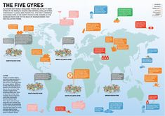 The five gyres infographic – Ocean Trash Ocean Garbage Patch, Great Pacific Garbage Patch, Pacific Trash Vortex, Ocean Pollution, Plastic Pollution, Marine Debris, Circular Economy, The Five, Oceans Of The World