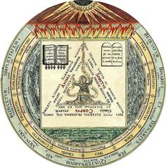 MANDALA: Images of the Occult