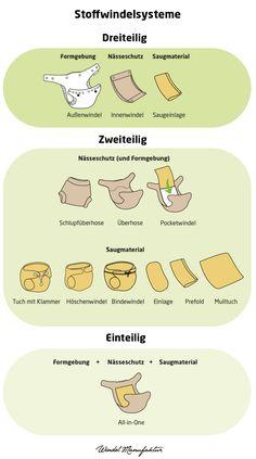 Windel wechseln Bild - lustich.de