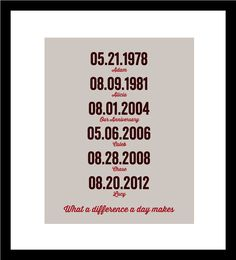 Valentine's Day Gift Important Dates Print Personalized Gift Anniversary GIft - What a difference a day makes - Family Gallery Wall Print - on Etsy, $19.00