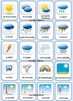 Learn English 399835273139147958 - The different types of weather vocabulary list using pictures and examples of how to use in a sentence English lesson Source by Kids English, English Study, English Grammar For Kids, Learning English For Kids, English Lessons For Kids, French Lessons, Spanish Lessons, German Language Learning, Teaching English