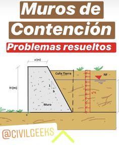 Rebar Detailing, Apartment Plans, Construction Design, Architecture Plan, Algebra, Survival Skills, Landscape Design, My Books, Concrete