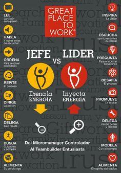 Diferencia que tiene un Líder y un Jefe  Actualmente se compara mucho o se asemeja que la figura de un jefe , es igual o idéntica a la de un líder. Esta... - Entrepreneurs Mind - Google+