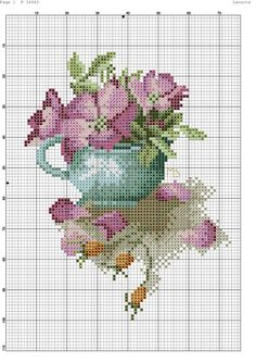 Flowers in a teacup chart