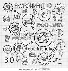 Vector sketch integrated doodle illustration for environmental eco friendly bio energy recycle car planet green concepts. Free Vector Graphics, Free Vector Art, Recycling Facts, Visual Thinking, Recycle Symbol, Eco Friendly Cleaning Products, Graphic Design Programs, Doodle Drawings, Design Art