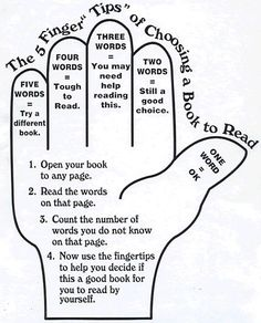 "Choosing a ""just right book"" with the 5 Finger Tips"