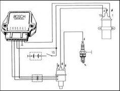 Resultado de imagem para motor fusca Vw Pointer, Lotus 7, Kdf Wagen, Electrical Diagram, Bike Trailer, Ferdinand Porsche, Engine Swap, Cafe Racer Motorcycle, Vw Cars