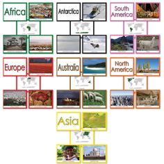 Complete Set of Image Folders for all Continents – Montessori 123
