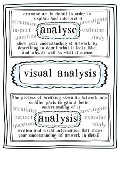 Visual Analysis Poster: remind students what they are doing!