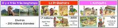 A l'encre violette: FRISE HISTORIQUE CE1 Baseball Cards, Middle Ages, History, Learning, House