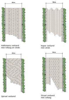 Online tuinieren de tuin en tuinfilmpjes site met handige snoeikalender - Voorbeelden legpatronen
