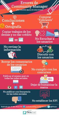 Errores de Community Manager. Infografía en español. #CommunityManager