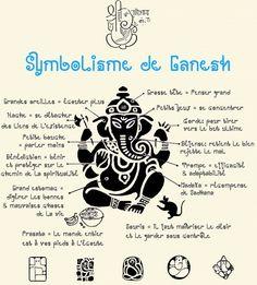 Symbolisme Ganesh                                                       …