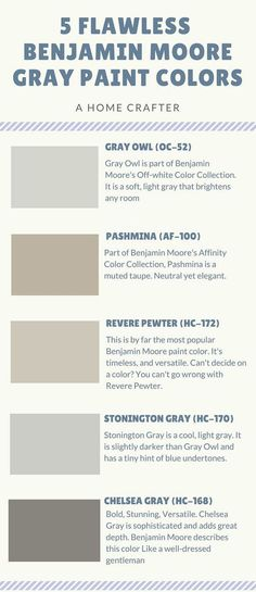 Best Neutral Paint Color Palettes for Your Entire House - Interiors By Color