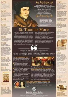 Happy Feast Day of St Thomas More – June 22 His belief that no lay…