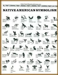 native american hummingbird symbol meaning - Google Search