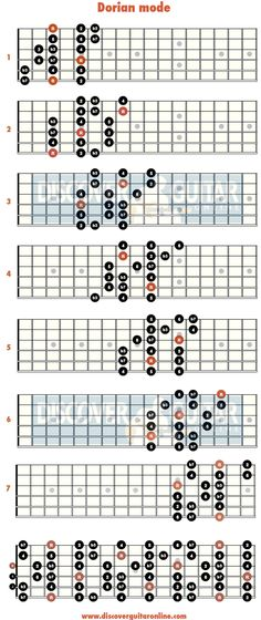 Dorian mode: 3 note per string patterns | Discover Guitar Online, Learn to Play…