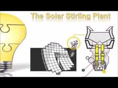 Solar Stirling Plant - New Method Of Generating Free Energy - YouTube