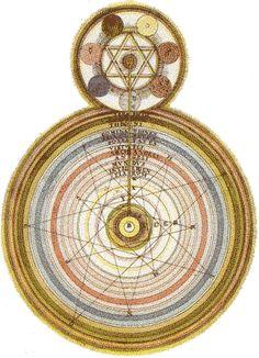 Introduction to Kabbalah- Tree of Life- Sephirots