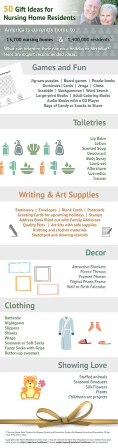 Freeart collagespdf nursing home pinterest art collages 50 gift ideas for nursing home residents negle Images