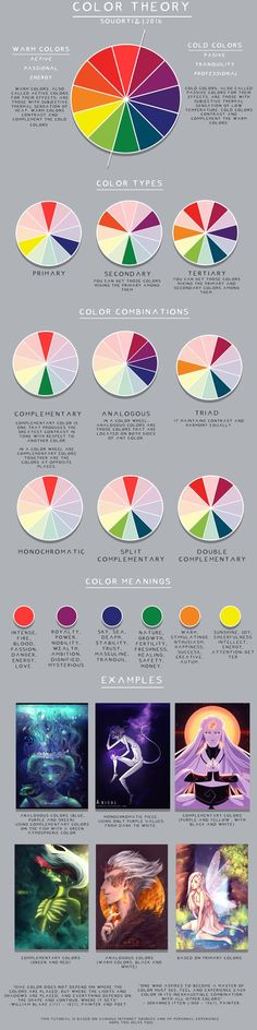 Color Theory -Tutorial- by SouOrtiz - How to Art
