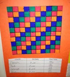 Rock & Teach: Rockin' Math: Tenths, Hundredths and Fractions 4th Grade Fractions, Grade 6 Math, Fourth Grade Math, Grade 3, Third Grade, Fun Math, Math Activities, Maths, Math Art