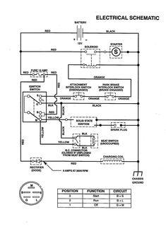 Craftsman Riding Mower Electrical Diagram | Wiring Diagram