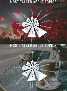 Top trends of 2013 (Worldwide vs. Social Networks, Social Media Marketing, About Facebook, Career Success, Motivational Phrases, Information Design, Digital Media, How To Find Out, Christmas Bulbs