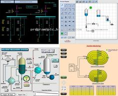 GLG HMI / SCADA and Visualization Toolkit with simplified graphical framework and support to display the real-time data