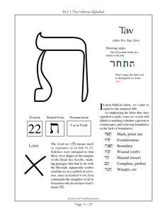 The final letter of the Hebrew alphabet. Go to resources Hebrew Names, Biblical Hebrew, Hebrew Words, Learn Hebrew Alphabet, Alphabet Letters, Messianic Judaism, Hebrew School, Thesis Statement, Free Text