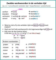 Zwakke werkwoorden in de verleden tijd [o.v.t. = onvoltooid verleden tijd / imperfectum / preteritum] Learn Dutch, School Computers, Dutch Language, Math Groups, Language Lessons, School Hacks, Kids Education, Grammar, Homeschool