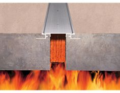 No matter what expansion joint cover you need, we've got the fire and vapor barrier systems covered. All CS fire barrier systems are UL Classified and Labeled. Interior Walls, Interior And Exterior, Expansion Joint, Material Science, Wall Installation, Stainless Steel Mesh, Natural Disasters, The Expanse