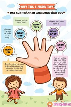 Vụ thầy giáo dâm ô nhiều học sinh: Nguyên tắc 5 ngón tay mẹ nhất định phải dạy con ngay hôm nay Toddler Learning Activities, Kindergarten Activities, Cool Slogans, Teaching Skills, Kids Corner, Stories For Kids, Raising Kids, Life Skills, Baby Care