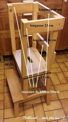 Tour d'observation/ d'apprentissage - ikea hack