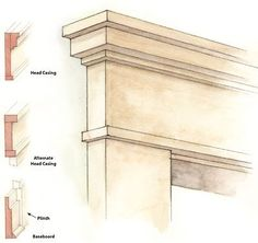 farmhouse moulding - Google Search