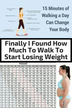 15 Minutes Of Walking A Day Can Change Your Body !