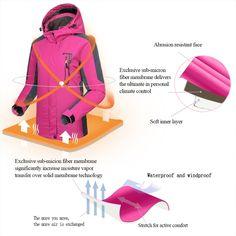 Raincoat Ladies Outdoor Hooded Softshell Camping Hiking Mountaineer Running Jackets UPGRADED 2018 GIVBRO Waterproof Jacket Womens Rain Jacket