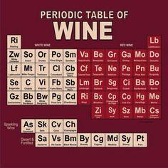 a bit od chemistry