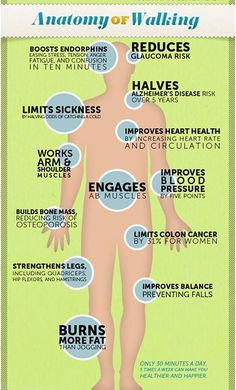 Take some time out from your busy schedule and walk! See what a 30 minute walk, 5 days a week can do for you?     Need some motivation? Ask a friend to join you by tagging them in this picture!     www.BeamsHospitals.com