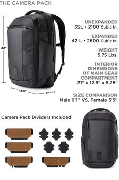 #camera#backpack#travel
