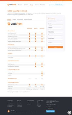 workfront Churn Rate, Price Page, You Really, Web Design, How To Get, Models, Business, Top, Templates