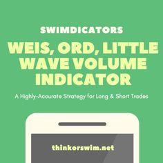 23 Best ThinkOrSwim Downloads & Indicators images in 2017 | Chart