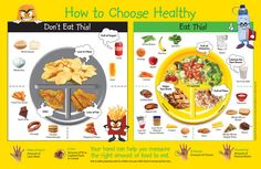 Silver Dolphin Books The NYC.gov website offers some great diagrams for parents about children's eating habits. It does a great job at visually showing portions, food groups and suggestions. Do you find that it is hard to get your kids to eat healthy?
