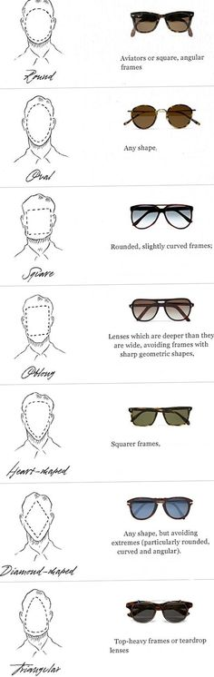 Perhaps, many people will choose their favourite frames when they buy glasses, however, some of the frames are not suitable for them. So how to choose a perfect frame not only you like but also fit your face? Select a frame with a shape in the light of corresponding shape of face.: