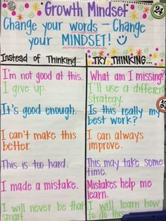 Change your words.change your mindset. From the Principal: Growth Mindset Is Making a Difference at Munford Elementary Future Classroom, School Classroom, Classroom Decor, Year 3 Classroom Ideas, Classroom Bathroom, Red Classroom, Classroom Charts, 3rd Grade Classroom, Classroom Activities