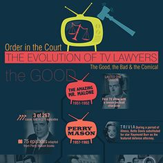 Order in the Court: The Evolution of TV Lawyers