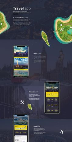 Is the biggest tour operator for charter deals, the company have offices in five European states.With this app, their customers can easily search for the perfect getaway, instantly book their favorite option and pay for the trip. Mobile Application Design, The Perfect Getaway, Tour Operator, Homescreen, Dan, Behance, Travel, Viajes, Destinations