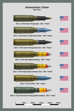 Ammunition Size Chart - Selected rounds from the other charts, and one extra one. Updated to new arrangement and all rounds completely redrawn Aug Ammunition Size Chart Military Weapons, Weapons Guns, Guns And Ammo, Military Aircraft, Rifles, Military Equipment, Armored Vehicles, War Machine, Military History
