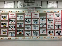 Spanish Speaking Countries Bulletin Board Signs and PowerPoint Presentation by Sue Summers