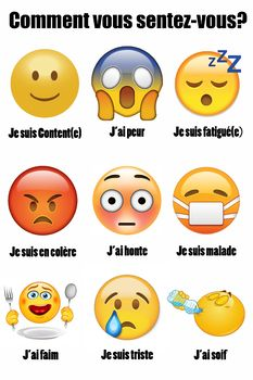 Emotions Poster Emotions Posters How Are You Feeling Teacher
